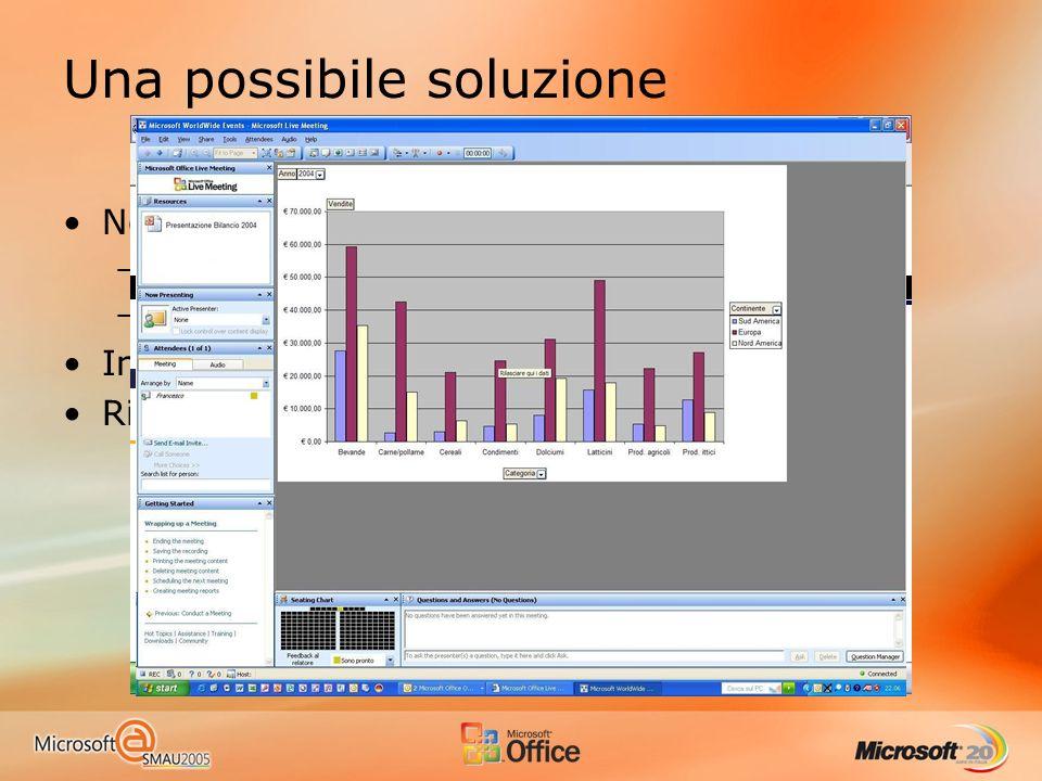 Una possibile soluzione Noleggio una Sala riunioni virtuale –Uso Spot Pago per uso –Uso regolare Affitto lo spazio Invito le persone via mail Riunione interattiva