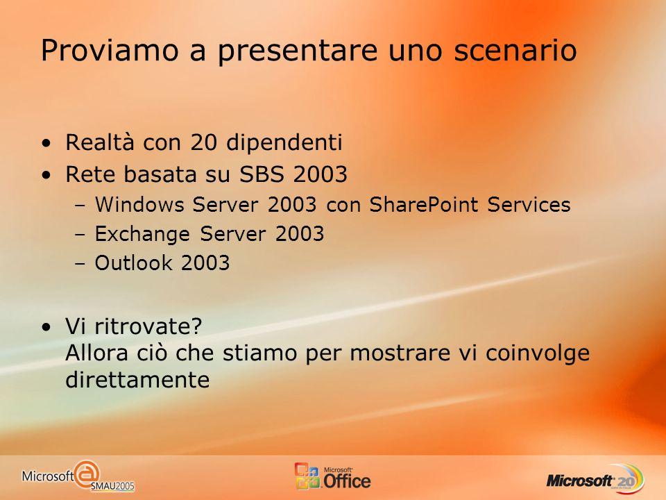Proviamo a presentare uno scenario Realtà con 20 dipendenti Rete basata su SBS 2003 –Windows Server 2003 con SharePoint Services –Exchange Server 2003 –Outlook 2003 Vi ritrovate.