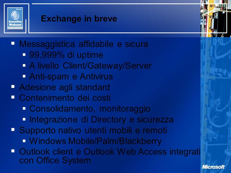 Exchange in breve Messaggistica affidabile e sicura 99,999% di uptime A livello Client/Gateway/Server Anti-spam e Antivirus Adesione agli standard Con