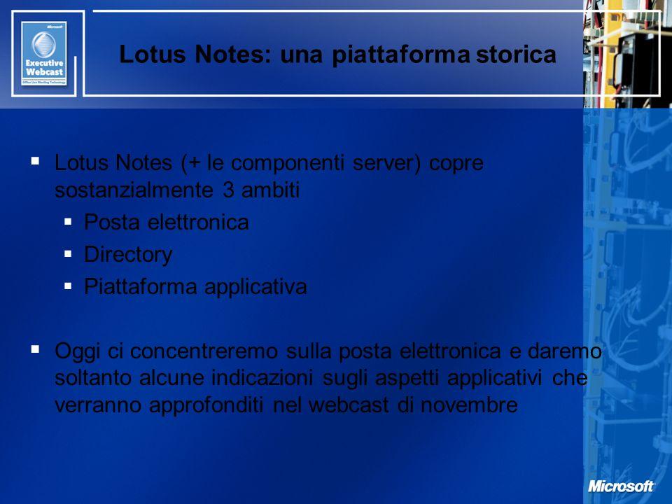 Lotus Notes: una piattaforma storica Lotus Notes (+ le componenti server) copre sostanzialmente 3 ambiti Posta elettronica Directory Piattaforma appli