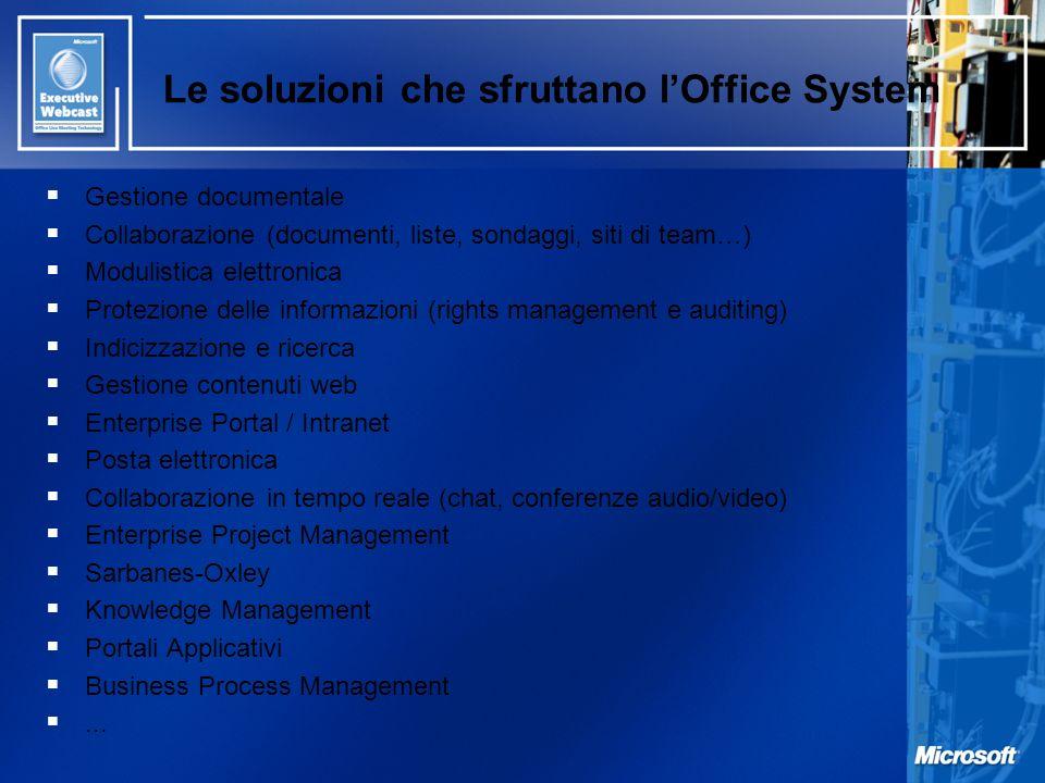 Le soluzioni che sfruttano lOffice System Gestione documentale Collaborazione (documenti, liste, sondaggi, siti di team…) Modulistica elettronica Prot