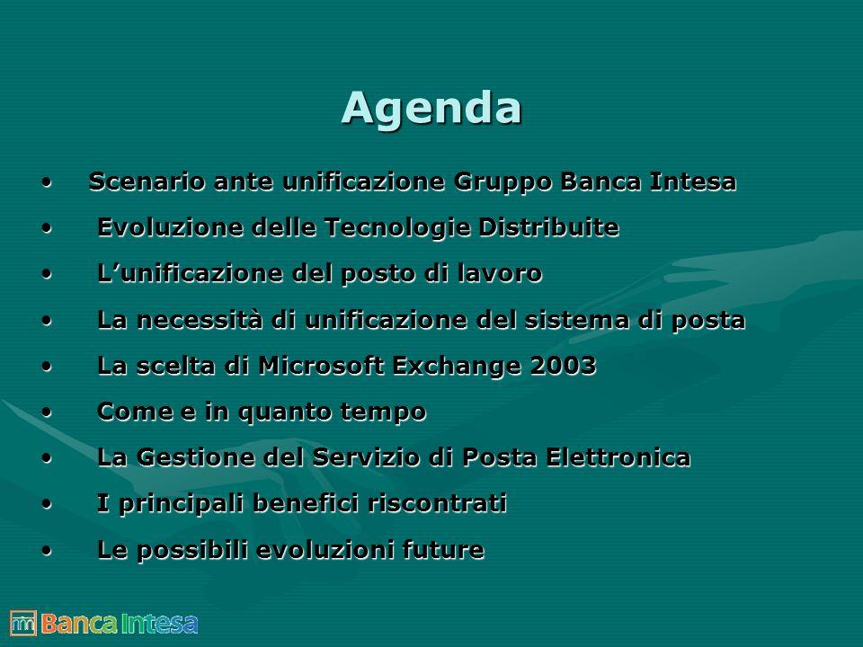 Agenda Scenario ante unificazione Gruppo Banca Intesa Scenario ante unificazione Gruppo Banca Intesa Evoluzione delle Tecnologie Distribuite Evoluzion