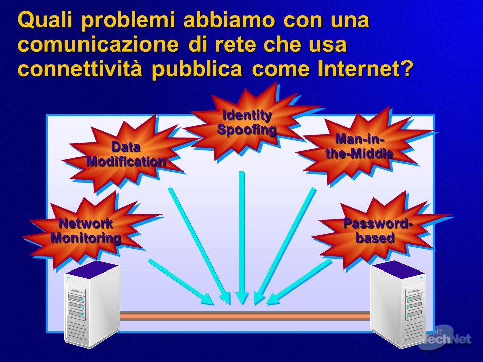 Quali problemi abbiamo con una comunicazione di rete che usa connettività pubblica come Internet.