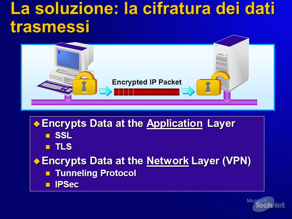 Encrypts Data at the Application Layer Encrypts Data at the Application Layer SSL SSL TLS TLS Encrypts Data at the Network Layer (VPN) Encrypts Data at the Network Layer (VPN) Tunneling Protocol Tunneling Protocol IPSec IPSec La soluzione: la cifratura dei dati trasmessi Encrypted IP Packet