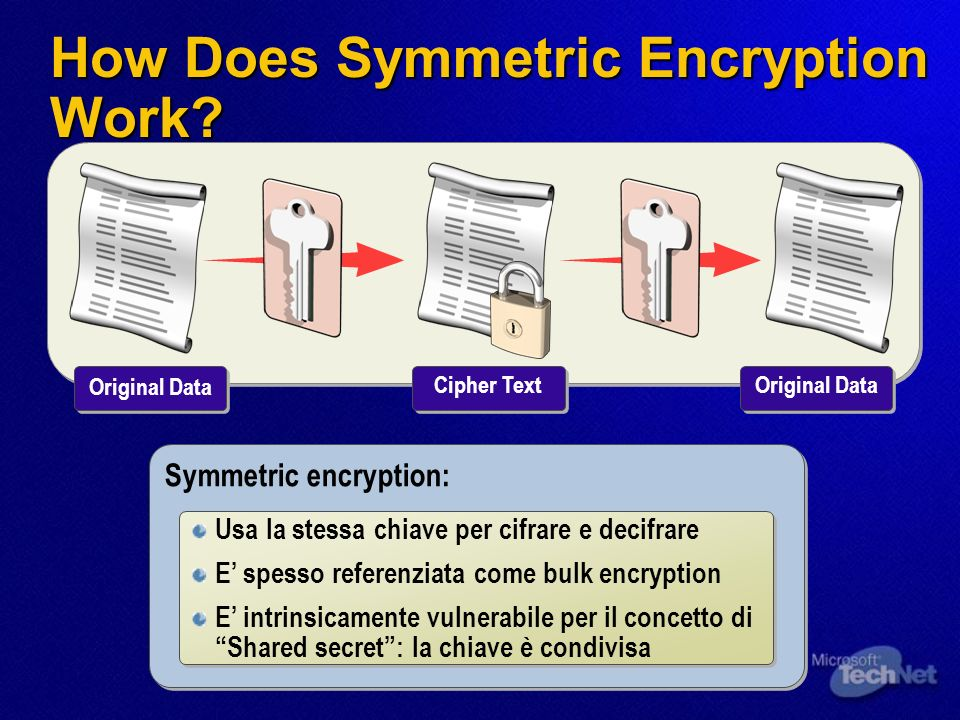 How Does Symmetric Encryption Work.