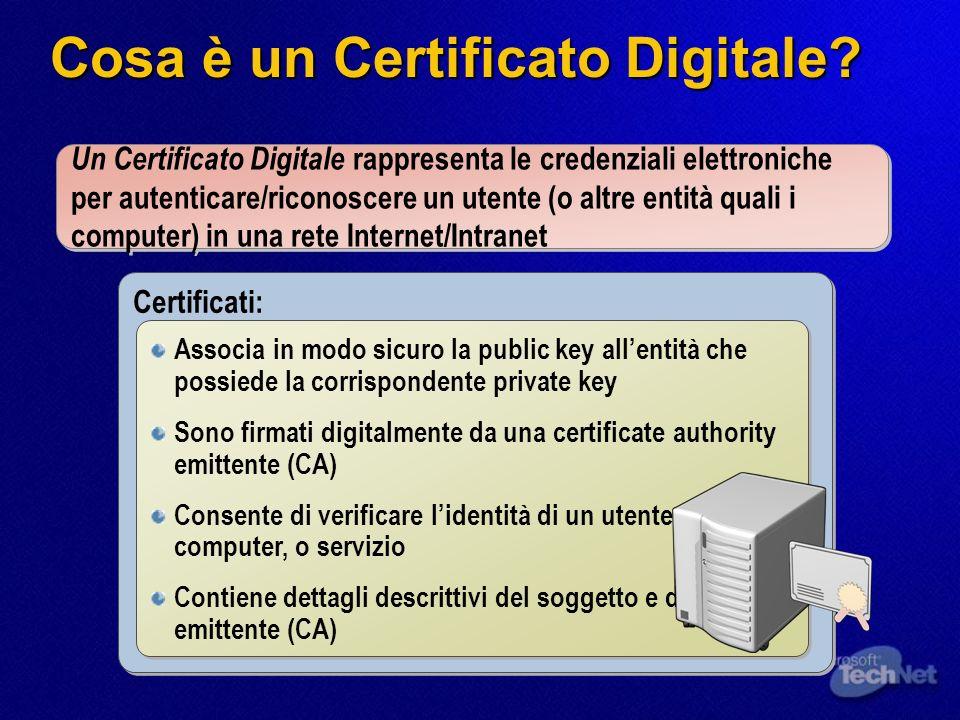 Cosa è un Certificato Digitale? Un Certificato Digitale rappresenta le credenziali elettroniche per autenticare/riconoscere un utente (o altre entità