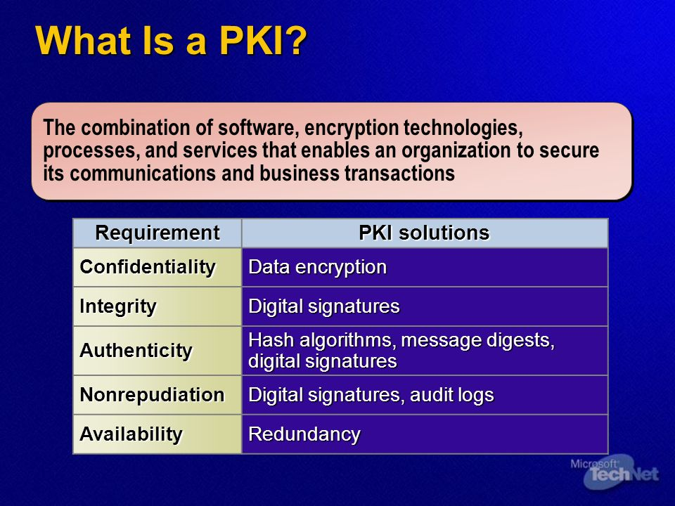 What Is a PKI.