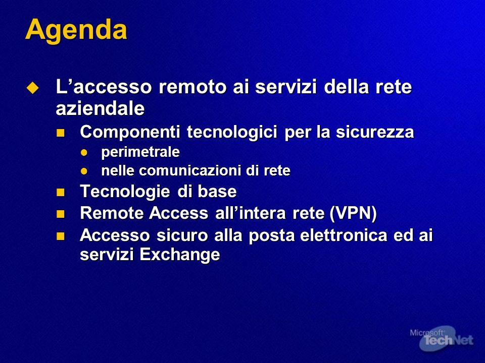 Agenda Laccesso remoto ai servizi della rete aziendale Laccesso remoto ai servizi della rete aziendale Componenti tecnologici per la sicurezza Compone