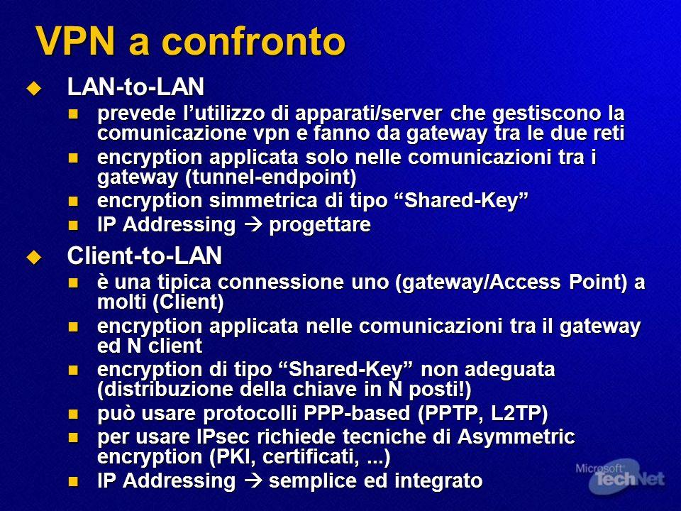 VPN a confronto LAN-to-LAN LAN-to-LAN prevede lutilizzo di apparati/server che gestiscono la comunicazione vpn e fanno da gateway tra le due reti prevede lutilizzo di apparati/server che gestiscono la comunicazione vpn e fanno da gateway tra le due reti encryption applicata solo nelle comunicazioni tra i gateway (tunnel-endpoint) encryption applicata solo nelle comunicazioni tra i gateway (tunnel-endpoint) encryption simmetrica di tipo Shared-Key encryption simmetrica di tipo Shared-Key IP Addressing progettare IP Addressing progettare Client-to-LAN Client-to-LAN è una tipica connessione uno (gateway/Access Point) a molti (Client) è una tipica connessione uno (gateway/Access Point) a molti (Client) encryption applicata nelle comunicazioni tra il gateway ed N client encryption applicata nelle comunicazioni tra il gateway ed N client encryption di tipo Shared-Key non adeguata (distribuzione della chiave in N posti!) encryption di tipo Shared-Key non adeguata (distribuzione della chiave in N posti!) può usare protocolli PPP-based (PPTP, L2TP) può usare protocolli PPP-based (PPTP, L2TP) per usare IPsec richiede tecniche di Asymmetric encryption (PKI, certificati,...) per usare IPsec richiede tecniche di Asymmetric encryption (PKI, certificati,...) IP Addressing semplice ed integrato IP Addressing semplice ed integrato