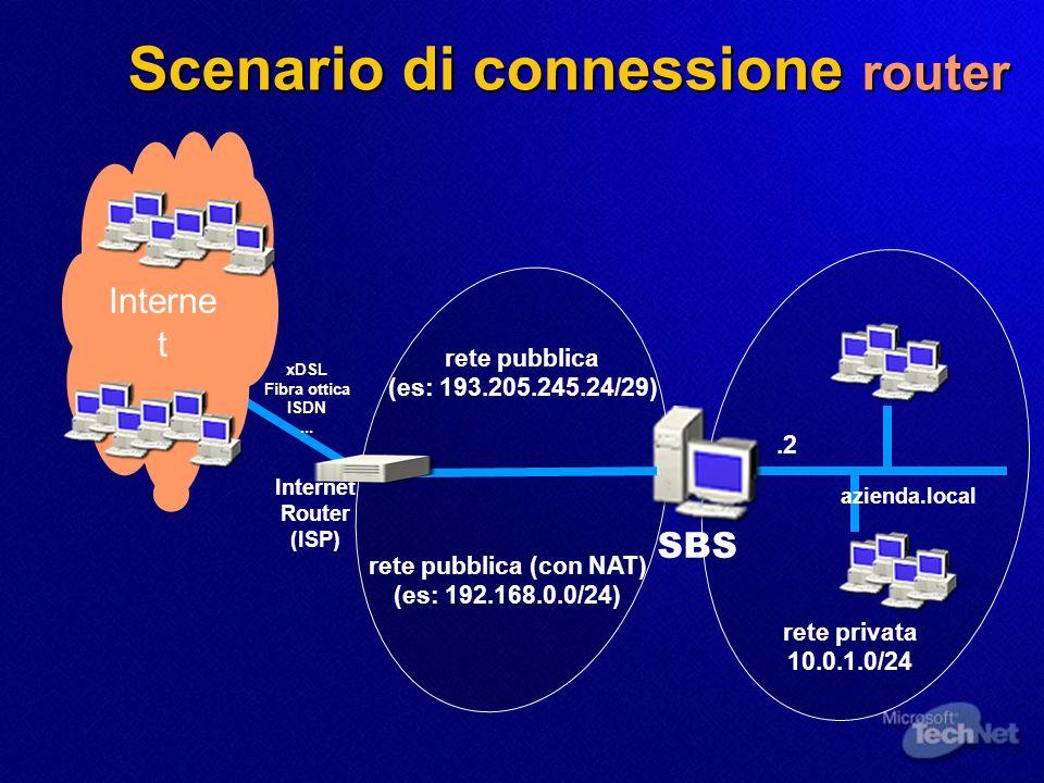 Scenario di connessione router Interne t Router (ISP) SBS rete pubblica (es: 193.205.245.24/29) rete privata 10.0.1.0/24.2 xDSL Fibra ottica ISDN... r