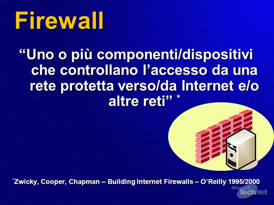 Firewall Uno o più componenti/dispositivi che controllano laccesso da una rete protetta verso/da Internet e/o altre reti * * Zwicky, Cooper, Chapman –