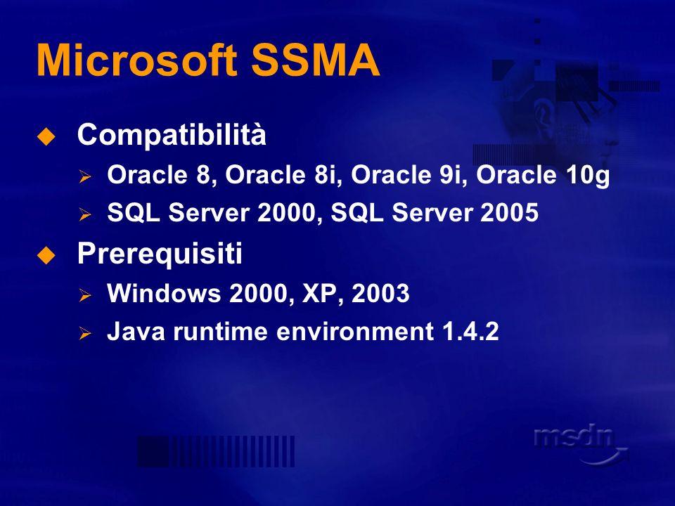 Microsoft SSMA Suite completa di strumenti di migrazione Valutazione Migrazione Test Riduce clamorosamente i tempi di porting/conversione/migrazione É prodotto da Microsoft Download gatuito