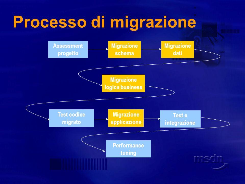 Obiettivi Ridurre i rischi di migrazione Assicurare una migrazione corretta Assicurare che i database migrati siano effettivamente funzionanti con le applicazioni Assicurare che il nuovo database funzioni allo stesso modo o meglio del DB originale Ridurre tempi e costi Automatizzare parzialmente o completamente ampie porzioni di un progetto di conversione con SSMA
