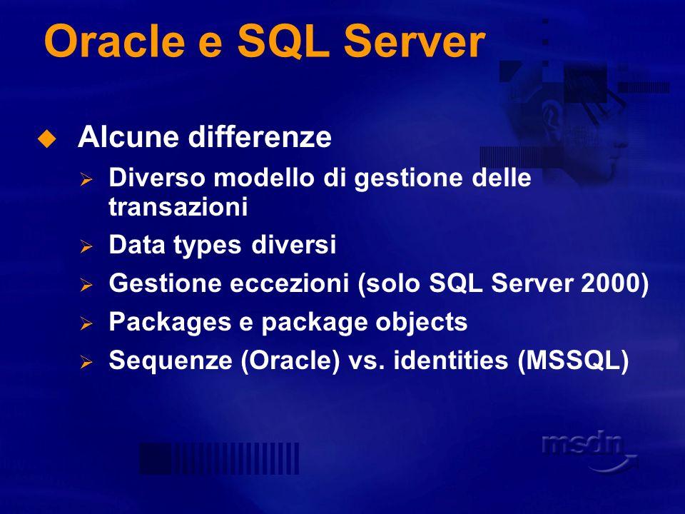 La migrazione di database Oracle SQL Server Applicazione PL/SQL T-SQL