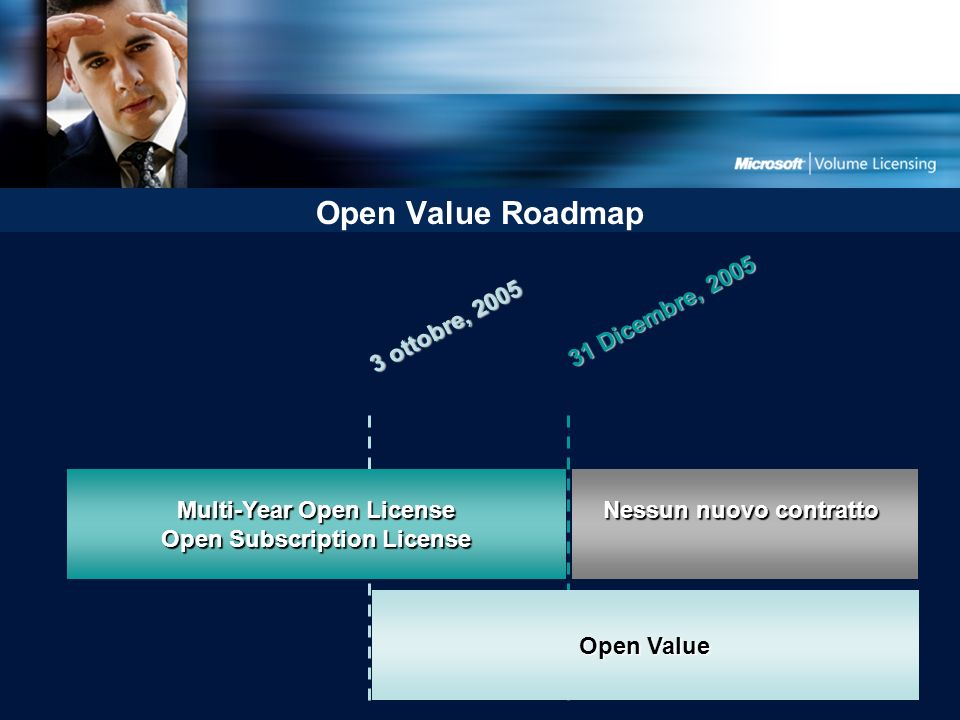 Open Value Roadmap Multi-Year Open License Open Subscription License Open Value 3 ottobre, 2005 31 Dicembre, 2005 Nessun nuovo contratto