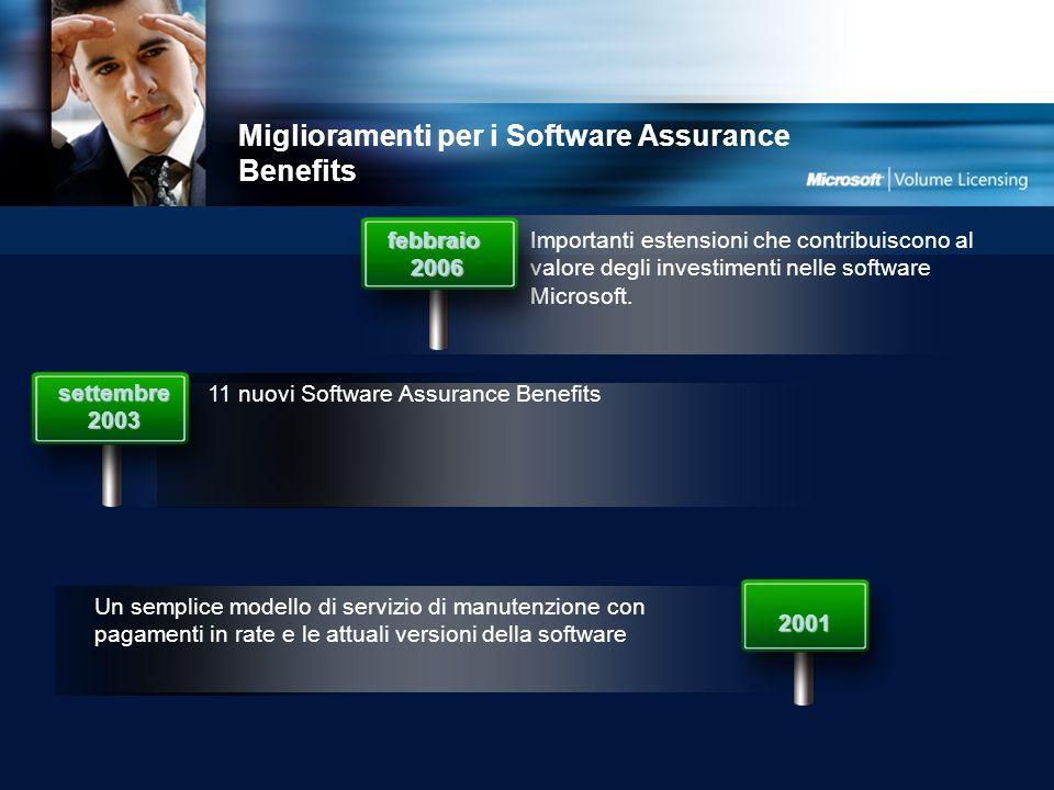Miglioramenti per i Software Assurance Benefits 2001 11 nuovi Software Assurance Benefits settembre 2003 Importanti estensioni che contribuiscono al valore degli investimenti nelle software Microsoft.febbraio2006 Un semplice modello di servizio di manutenzione con pagamenti in rate e le attuali versioni della software