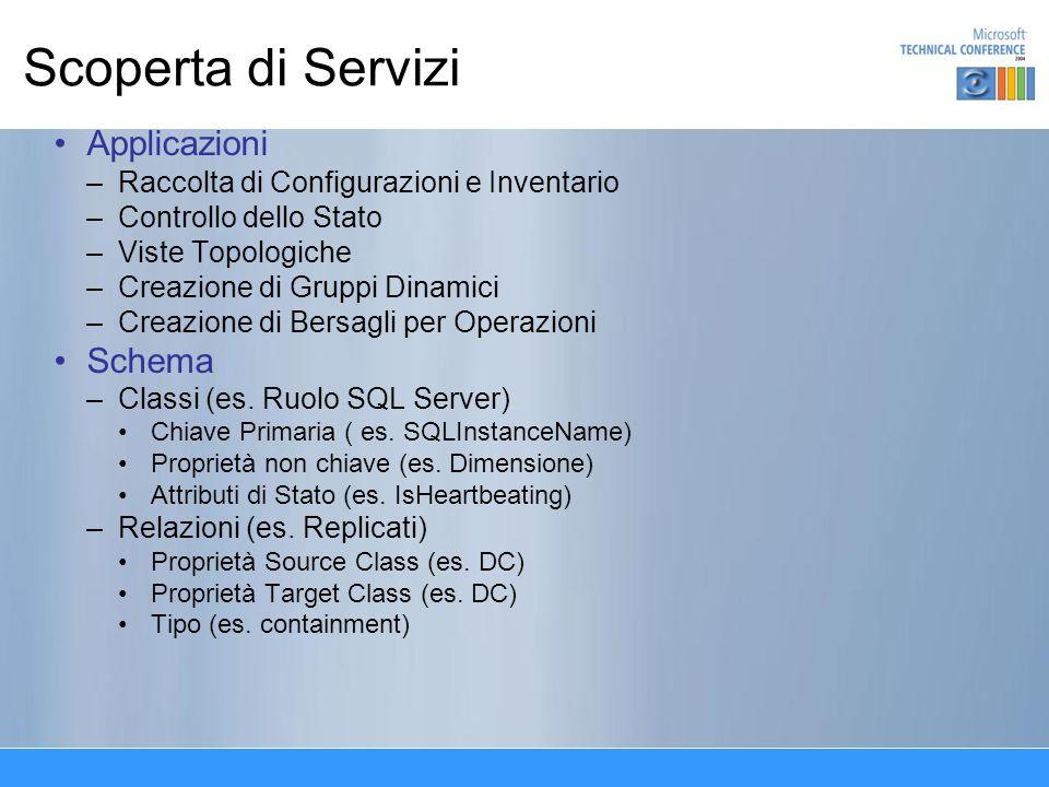 Scoperta di Servizi Applicazioni –Raccolta di Configurazioni e Inventario –Controllo dello Stato –Viste Topologiche –Creazione di Gruppi Dinamici –Cre