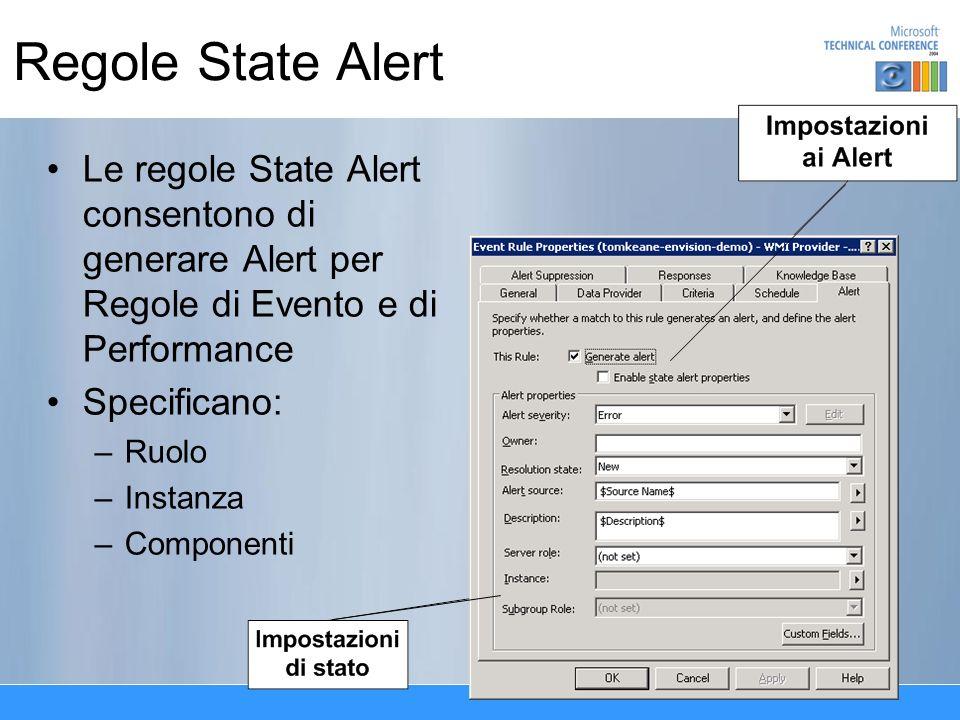 Regole State Alert Le regole State Alert consentono di generare Alert per Regole di Evento e di Performance Specificano: –Ruolo –Instanza –Componenti