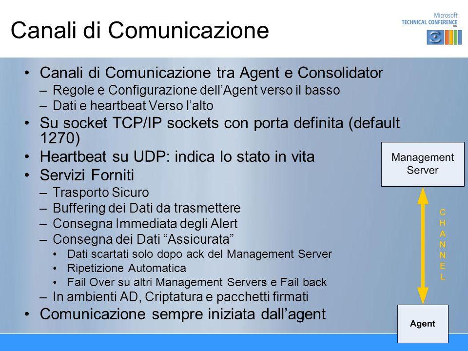 Canali di Comunicazione Canali di Comunicazione tra Agent e Consolidator –Regole e Configurazione dellAgent verso il basso –Dati e heartbeat Verso lal