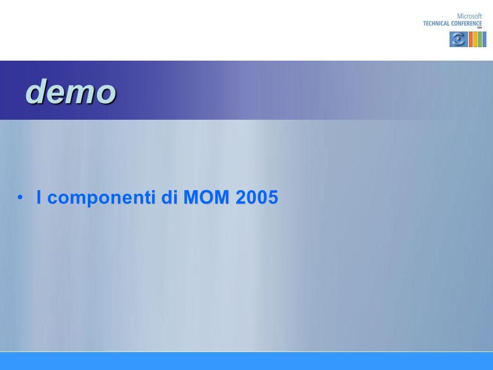 I componenti di MOM 2005I componenti di MOM 2005 demo demo