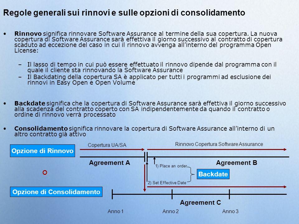 Regole generali sui rinnovi e sulle opzioni di consolidamento Rinnovo significa rinnovare Software Assurance al termine della sua copertura. La nuova