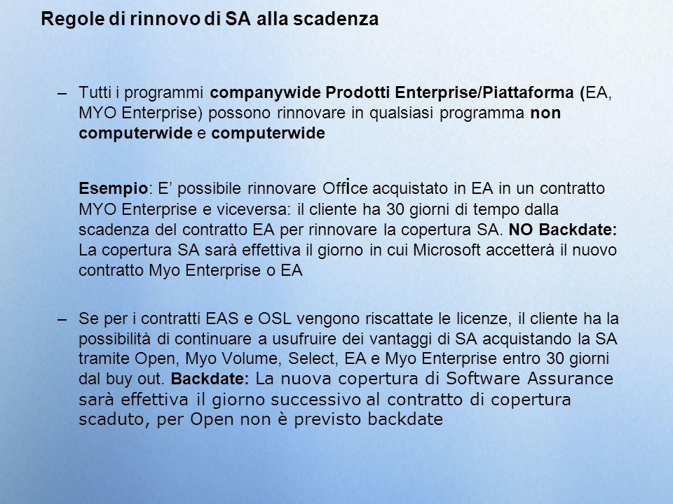 Regole di rinnovo di SA alla scadenza –Tutti i programmi companywide Prodotti Enterprise/Piattaforma (EA, MYO Enterprise) possono rinnovare in qualsia