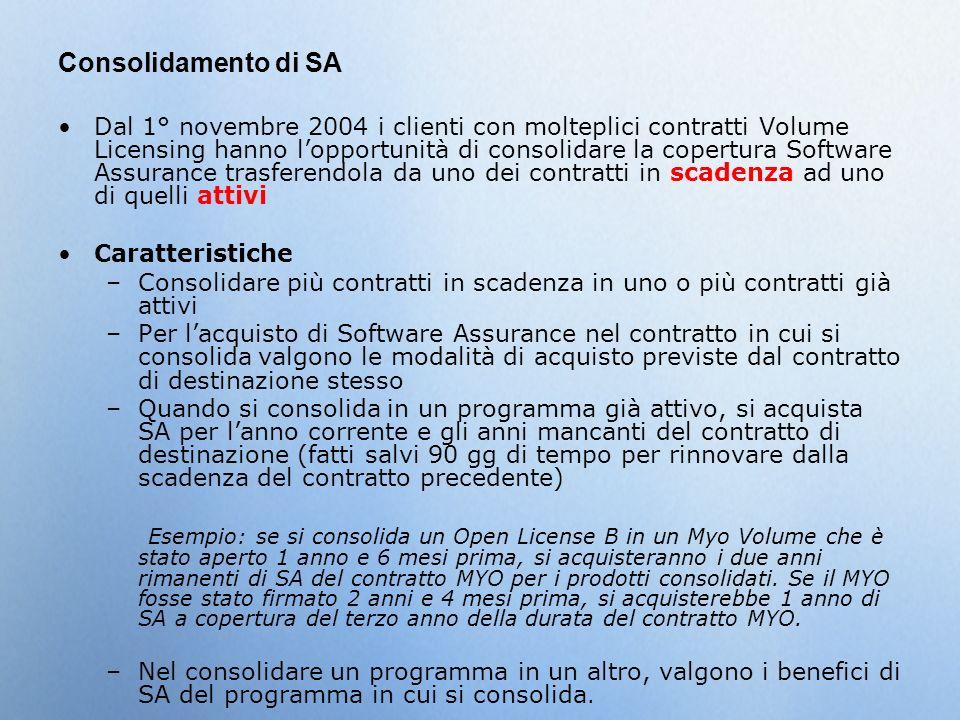 Consolidamento di SA Dal 1° novembre 2004 i clienti con molteplici contratti Volume Licensing hanno lopportunità di consolidare la copertura Software