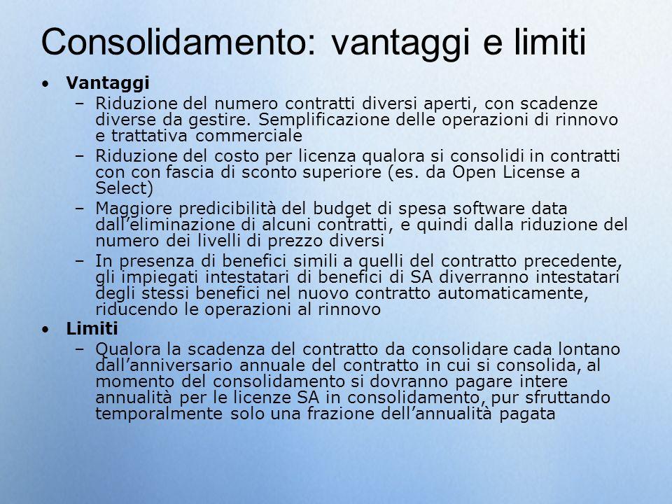 Consolidamento: vantaggi e limiti Vantaggi –Riduzione del numero contratti diversi aperti, con scadenze diverse da gestire. Semplificazione delle oper