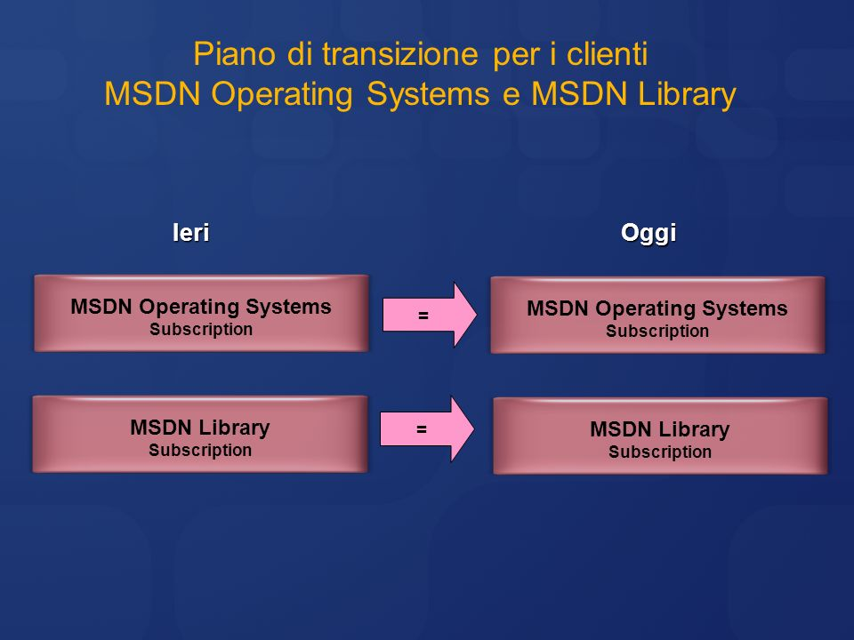 = MSDN Operating Systems Subscription MSDN Operating Systems Subscription MSDN Library Subscription MSDN Library Subscription = Piano di transizione per i clienti MSDN Operating Systems e MSDN Library IeriOggi
