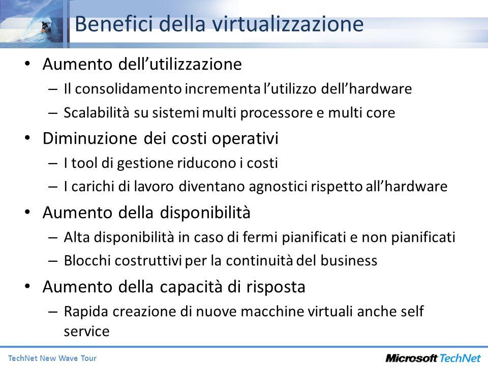 TechNet New Wave Tour Benefici della virtualizzazione Aumento dellutilizzazione – Il consolidamento incrementa lutilizzo dellhardware – Scalabilità su