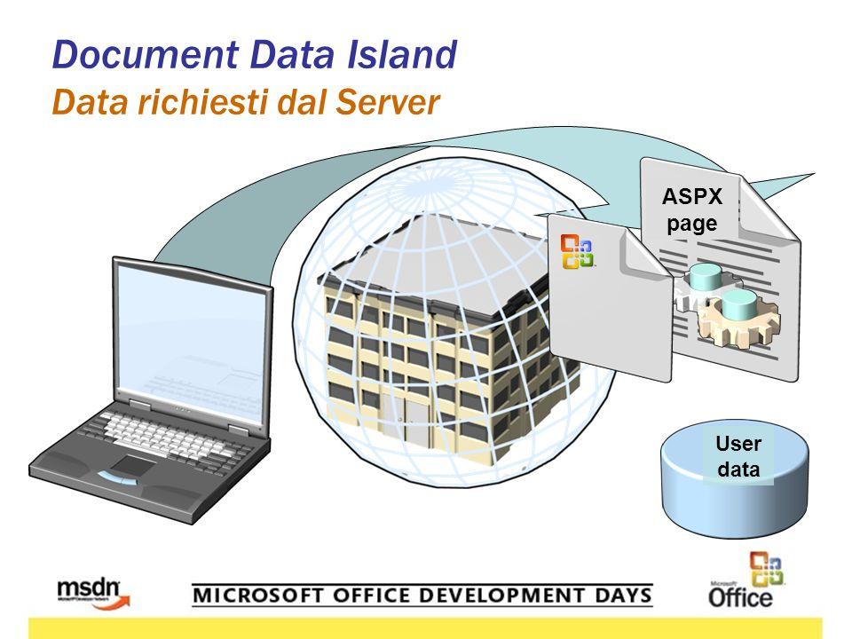 Document Data Island Data richiesti dal Server ASPX page Data Island User data