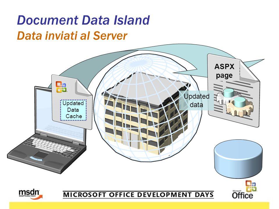 ASPX page Updated data Document Data Island Data inviati al Server Updated Data Cache