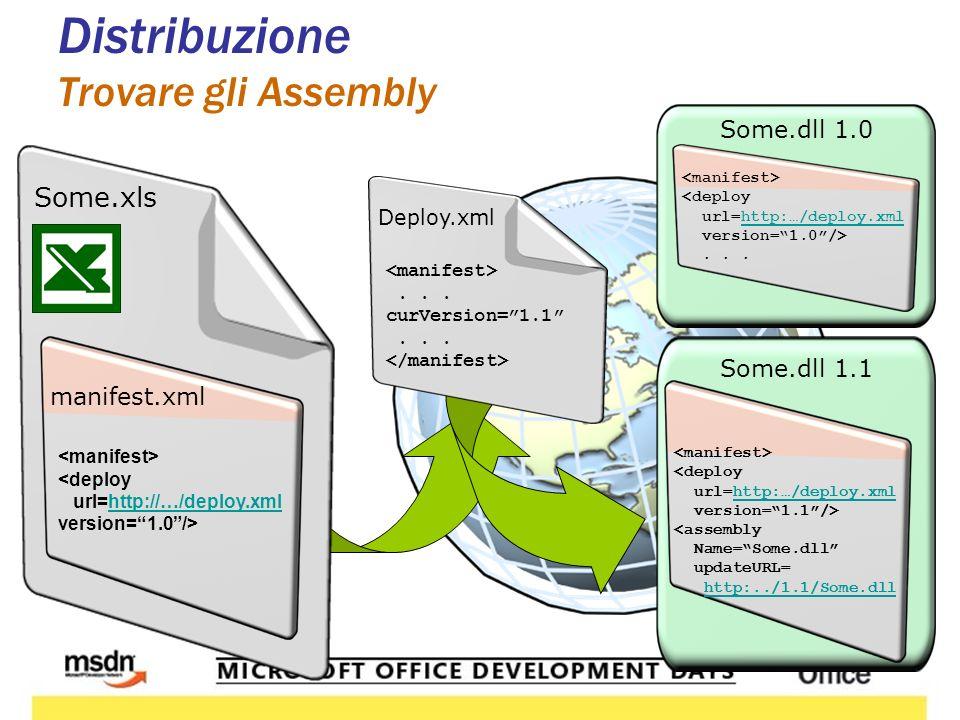 Some.dll 1.1 Distribuzione Trovare gli Assembly Some.xls manifest.xml <deploy url=http://…/deploy.xmlhttp://…/deploy.xml version=1.0/>... curVersion=1