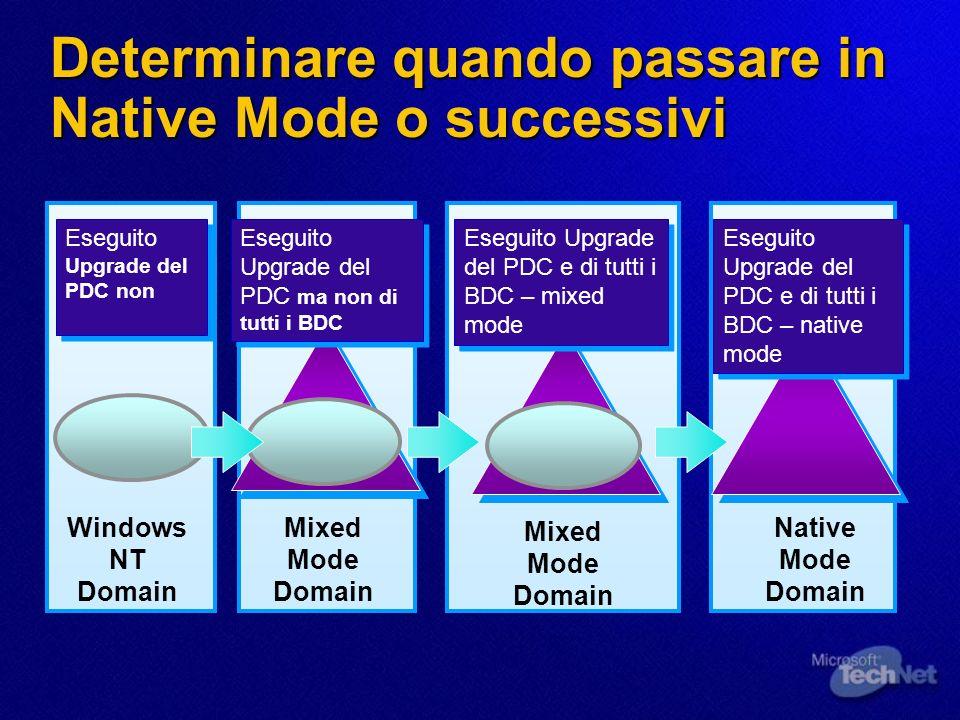 Determinare quando passare in Native Mode o successivi Eseguito Upgrade del PDC non Eseguito Upgrade del PDC ma non di tutti i BDC Windows NT Domain M