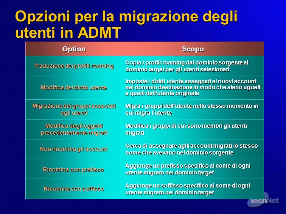 Opzioni per la migrazione degli utenti in ADMT OptionScopo Traduzione dei profili roaming Copia i profili roaming dal dominio sorgente al dominio targ