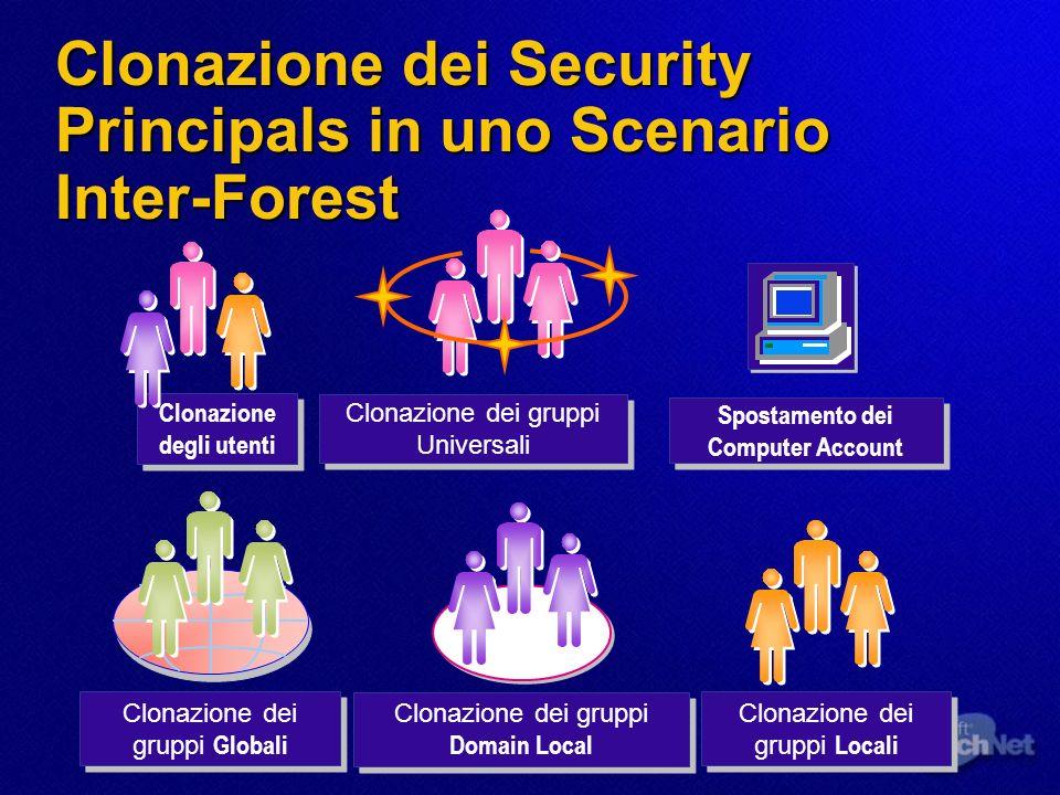 Clonazione dei Security Principals in uno Scenario Inter-Forest Clonazione degli utenti Clonazione dei gruppi Globali Clonazione dei gruppi Universali