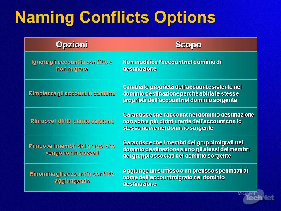 Naming Conflicts Options OpzioniScopo Ignora gli account in conflitto e non migrare Non modifica laccount nel dominio di destinazione Rimpiazza gli ac