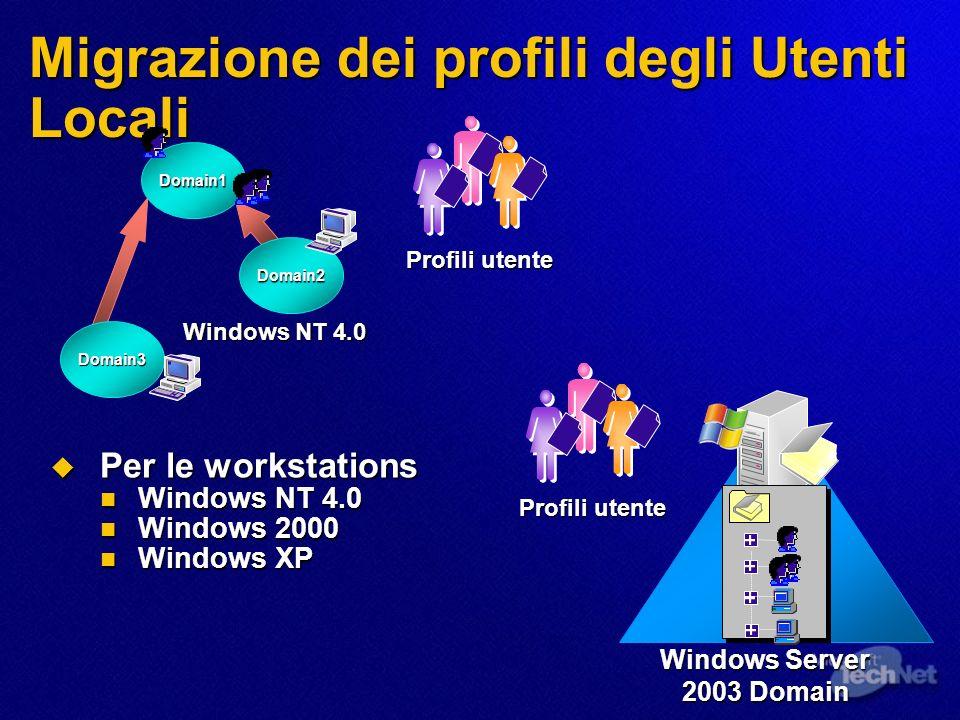 Migrazione dei profili degli Utenti Locali Per le workstations Per le workstations Windows NT 4.0 Windows NT 4.0 Windows 2000 Windows 2000 Windows XP