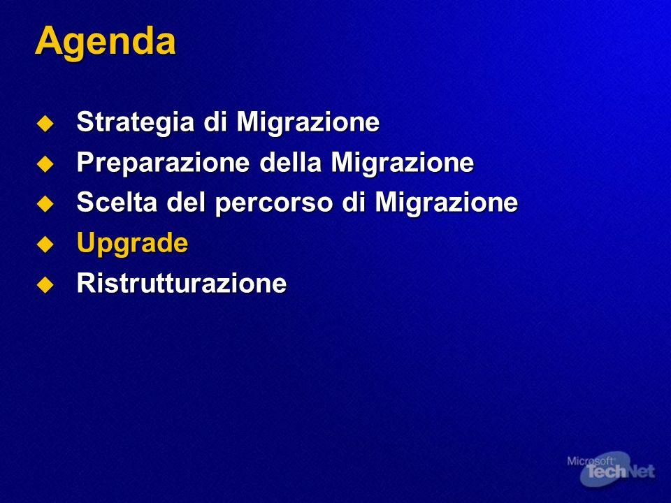 Agenda Strategia di Migrazione Strategia di Migrazione Preparazione della Migrazione Preparazione della Migrazione Scelta del percorso di Migrazione S