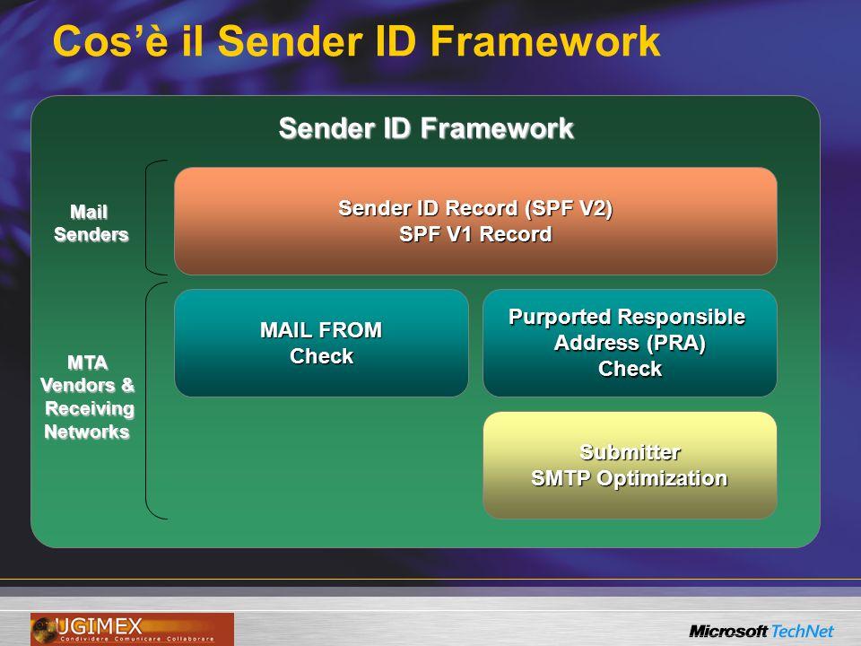 Cosè il Sender ID Framework Sender ID Framework MailSenders MTA Vendors & Receiving ReceivingNetworks Sender ID Record (SPF V2) SPF V1 Record Purported Responsible Address (PRA) Check Submitter SMTP Optimization MAIL FROM Check
