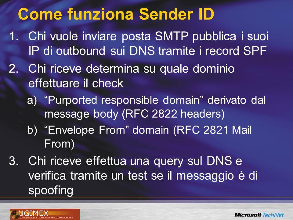 Come funziona Sender ID 1.Chi vuole inviare posta SMTP pubblica i suoi IP di outbound sui DNS tramite i record SPF 2.Chi riceve determina su quale dominio effettuare il check a)Purported responsible domain derivato dal message body (RFC 2822 headers) b)Envelope From domain (RFC 2821 Mail From) 3.Chi riceve effettua una query sul DNS e verifica tramite un test se il messaggio è di spoofing