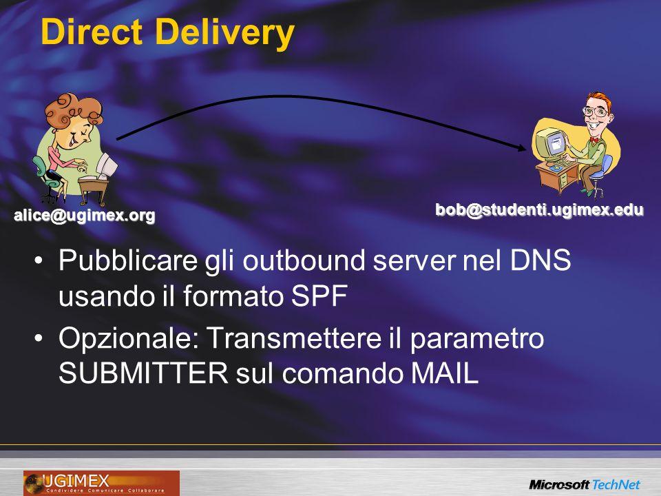 Direct Delivery Pubblicare gli outbound server nel DNS usando il formato SPF Opzionale: Transmettere il parametro SUBMITTER sul comando MAIL alice@ugimex.org bob@studenti.ugimex.edu