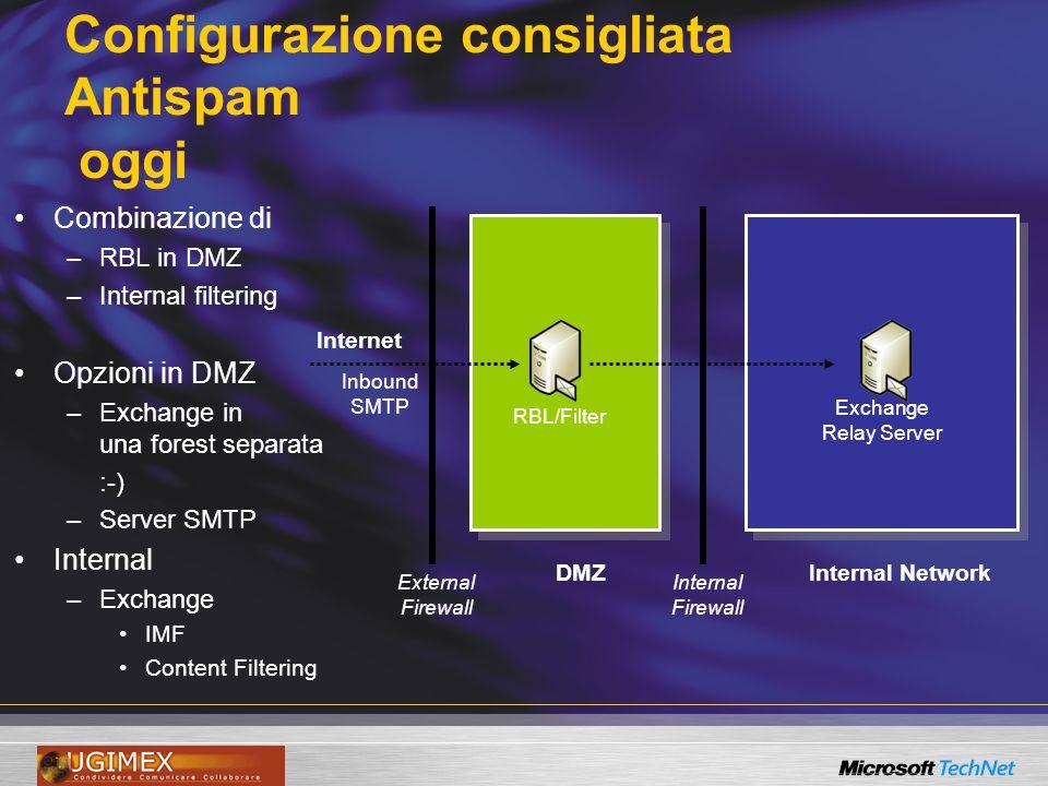 Configurazione consigliata Antispam oggi Combinazione di –RBL in DMZ –Internal filtering Opzioni in DMZ –Exchange in una forest separata :-) –Server SMTP Internal –Exchange IMF Content Filtering Internal NetworkDMZ Internet External Firewall Internal Firewall RBL/Filter Exchange Relay Server Inbound SMTP