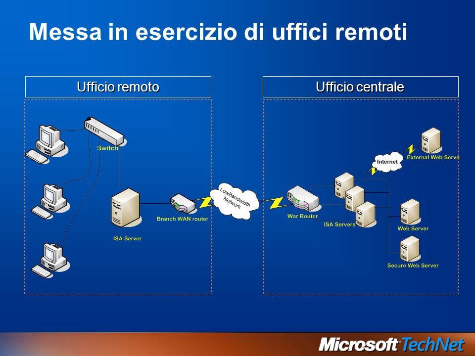 Problemi degli uffici remoti Uffici remoti = connessioni lente (56-192 kbps).