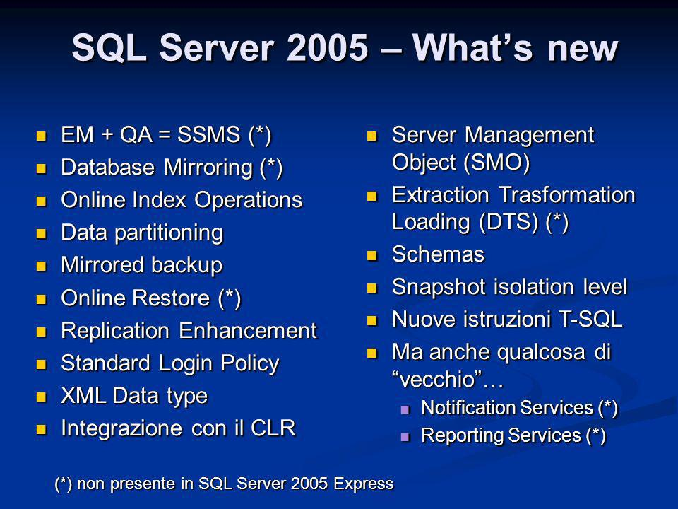 SQL Server 2005 – Whats new EM + QA = SSMS (*) EM + QA = SSMS (*) Database Mirroring (*) Database Mirroring (*) Online Index Operations Online Index Operations Data partitioning Data partitioning Mirrored backup Mirrored backup Online Restore (*) Online Restore (*) Replication Enhancement Replication Enhancement Standard Login Policy Standard Login Policy XML Data type XML Data type Integrazione con il CLR Integrazione con il CLR EM + QA = SSMS (*) EM + QA = SSMS (*) Database Mirroring (*) Database Mirroring (*) Online Index Operations Online Index Operations Data partitioning Data partitioning Mirrored backup Mirrored backup Online Restore (*) Online Restore (*) Replication Enhancement Replication Enhancement Standard Login Policy Standard Login Policy XML Data type XML Data type Integrazione con il CLR Integrazione con il CLR Server Management Object (SMO) Server Management Object (SMO) Extraction Trasformation Loading (DTS) (*) Extraction Trasformation Loading (DTS) (*) Schemas Schemas Snapshot isolation level Snapshot isolation level Nuove istruzioni T-SQL Nuove istruzioni T-SQL Ma anche qualcosa di vecchio… Ma anche qualcosa di vecchio… Notification Services (*) Notification Services (*) Reporting Services (*) Reporting Services (*) Server Management Object (SMO) Server Management Object (SMO) Extraction Trasformation Loading (DTS) (*) Extraction Trasformation Loading (DTS) (*) Schemas Schemas Snapshot isolation level Snapshot isolation level Nuove istruzioni T-SQL Nuove istruzioni T-SQL Ma anche qualcosa di vecchio… Ma anche qualcosa di vecchio… Notification Services (*) Notification Services (*) Reporting Services (*) Reporting Services (*) (*) non presente in SQL Server 2005 Express