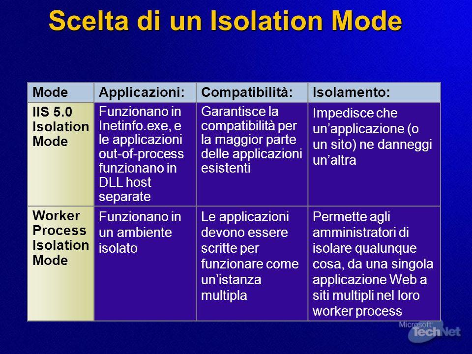 Scelta di un Isolation Mode ModeApplicazioni:Compatibilità:Isolamento: IIS 5.0 Isolation Mode Funzionano in Inetinfo.exe, e le applicazioni out-of-process funzionano in DLL host separate Garantisce la compatibilità per la maggior parte delle applicazioni esistenti Impedisce che unapplicazione (o un sito) ne danneggi unaltra Worker Process Isolation Mode Funzionano in un ambiente isolato Le applicazioni devono essere scritte per funzionare come unistanza multipla Permette agli amministratori di isolare qualunque cosa, da una singola applicazione Web a siti multipli nel loro worker process