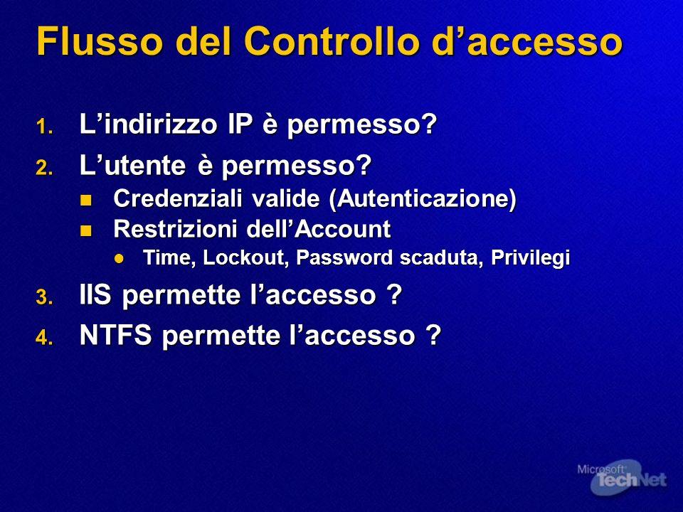 Flusso del Controllo daccesso 1. Lindirizzo IP è permesso.