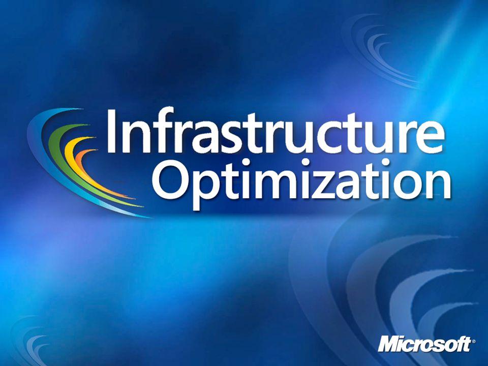Architettura integrata SMS 2003 MOM Client SMS User Help Desk Server Allert CRM Services Desk Case Resolution