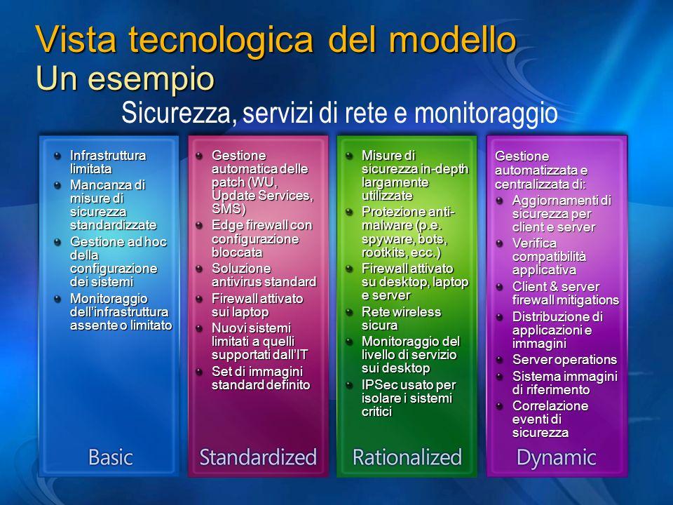 Vista tecnologica del modello Un esempio Infrastruttura limitata Mancanza di misure di sicurezza standardizzate Gestione ad hoc della configurazione d