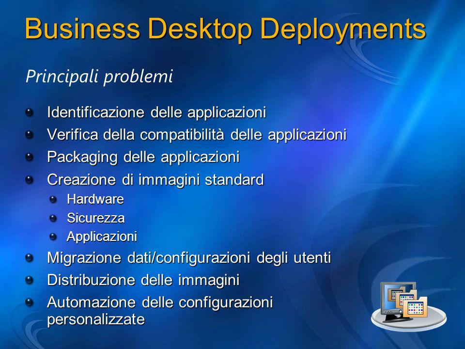 Business Desktop Deployments Identificazione delle applicazioni Verifica della compatibilità delle applicazioni Packaging delle applicazioni Creazione di immagini standard HardwareSicurezzaApplicazioni Migrazione dati/configurazioni degli utenti Distribuzione delle immagini Automazione delle configurazioni personalizzate Principali problemi